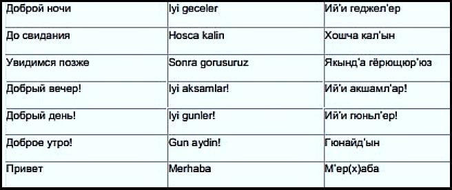 Как вести себя в Турции?